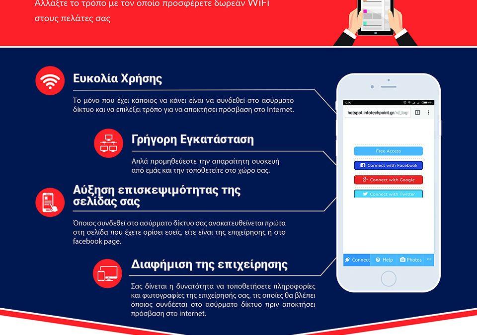 infospot_infotechpoint